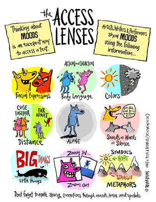 AoC_Access Lenses_Poster