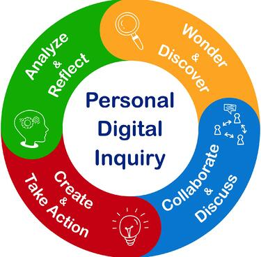 Digital Inquiry_v2_AB-1
