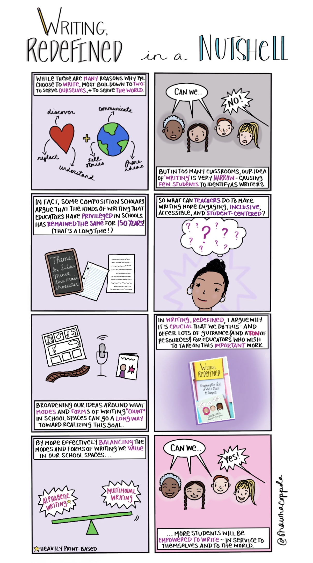 Writing, Redefined in a Nutshell, a comic strip by Shawna Coppola