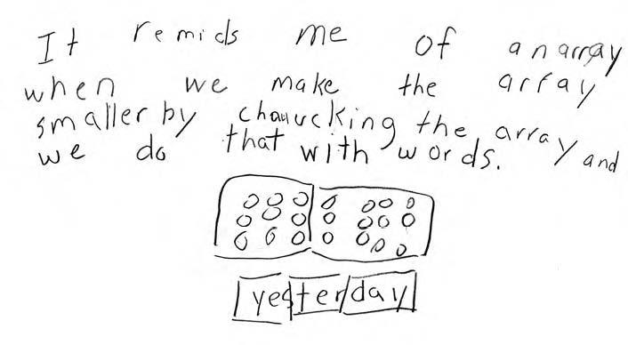 Writing Sample for Write in MathClass Blog